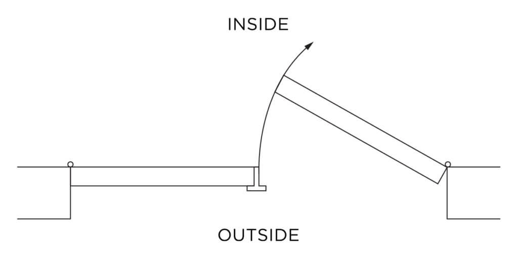 Double Right Hand Inswing Illustration